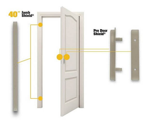 Interior Door Security Devices